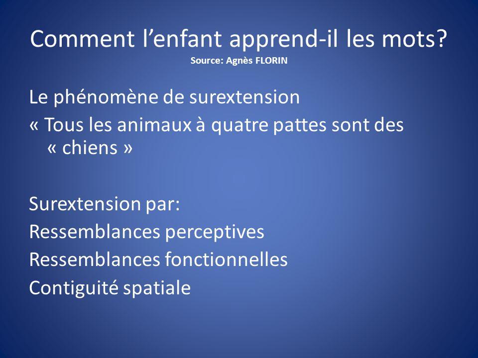 Comment lenfant apprend-il les mots? Source: Agnès FLORIN Le phénomène de surextension « Tous les animaux à quatre pattes sont des « chiens » Surexten