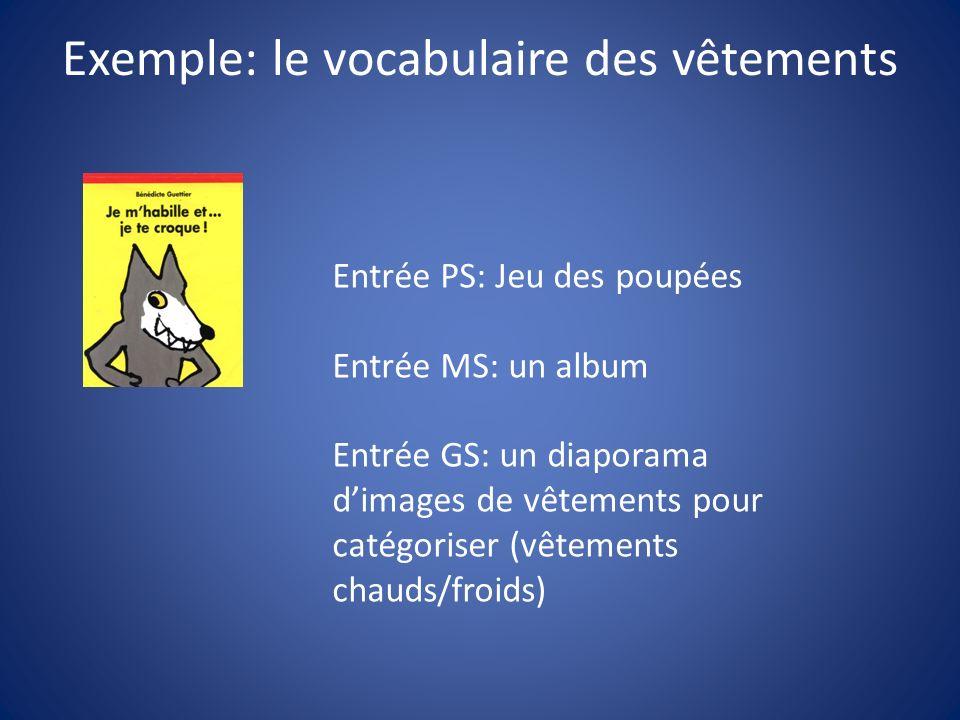 Exemple: le vocabulaire des vêtements Entrée PS: Jeu des poupées Entrée MS: un album Entrée GS: un diaporama dimages de vêtements pour catégoriser (vê