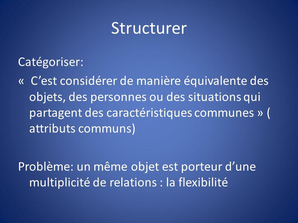 Structurer Catégoriser: « Cest considérer de manière équivalente des objets, des personnes ou des situations qui partagent des caractéristiques commun