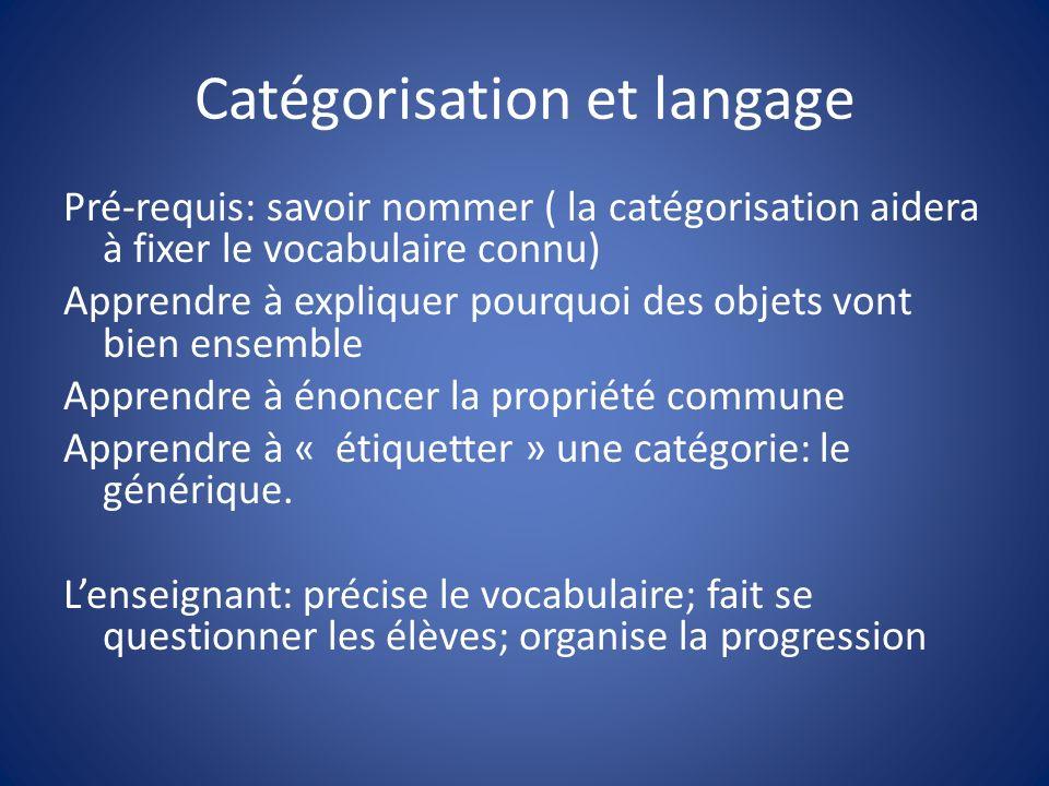 Catégorisation et langage Pré-requis: savoir nommer ( la catégorisation aidera à fixer le vocabulaire connu) Apprendre à expliquer pourquoi des objets