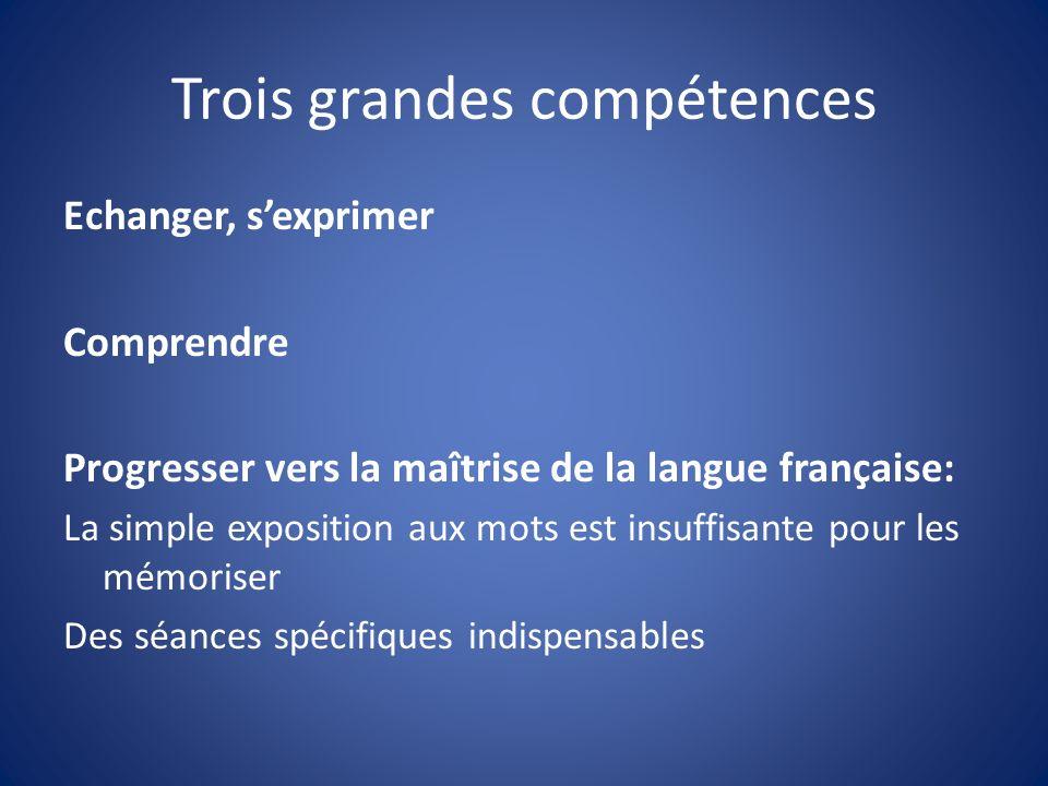 Trois grandes compétences Echanger, sexprimer Comprendre Progresser vers la maîtrise de la langue française: La simple exposition aux mots est insuffi