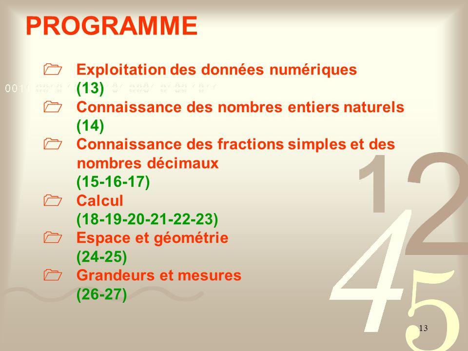 13 PROGRAMME Exploitation des données numériques (13) Connaissance des nombres entiers naturels (14) Connaissance des fractions simples et des nombres
