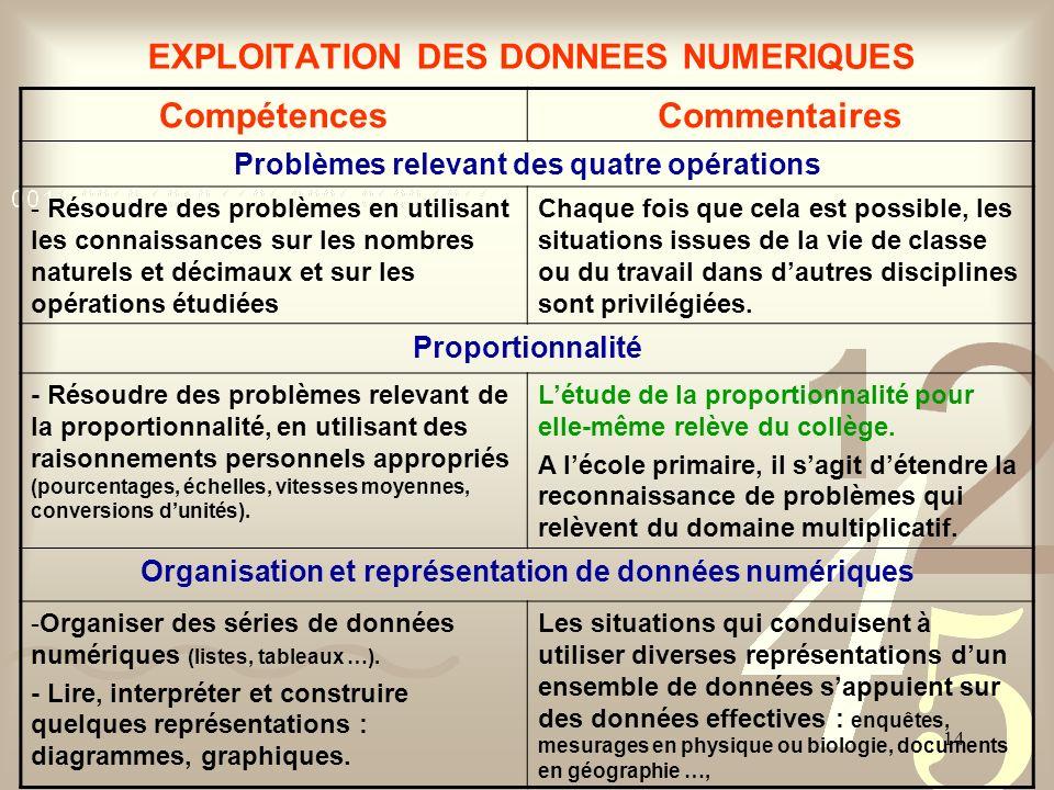 14 EXPLOITATION DES DONNEES NUMERIQUES CompétencesCommentaires Problèmes relevant des quatre opérations - Résoudre des problèmes en utilisant les conn