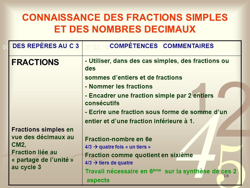16 CONNAISSANCE DES FRACTIONS SIMPLES ET DES NOMBRES DECIMAUX DES REPÈRES AU C 3COMPÉTENCES COMMENTAIRES FRACTIONS Fractions simples en vue des décima