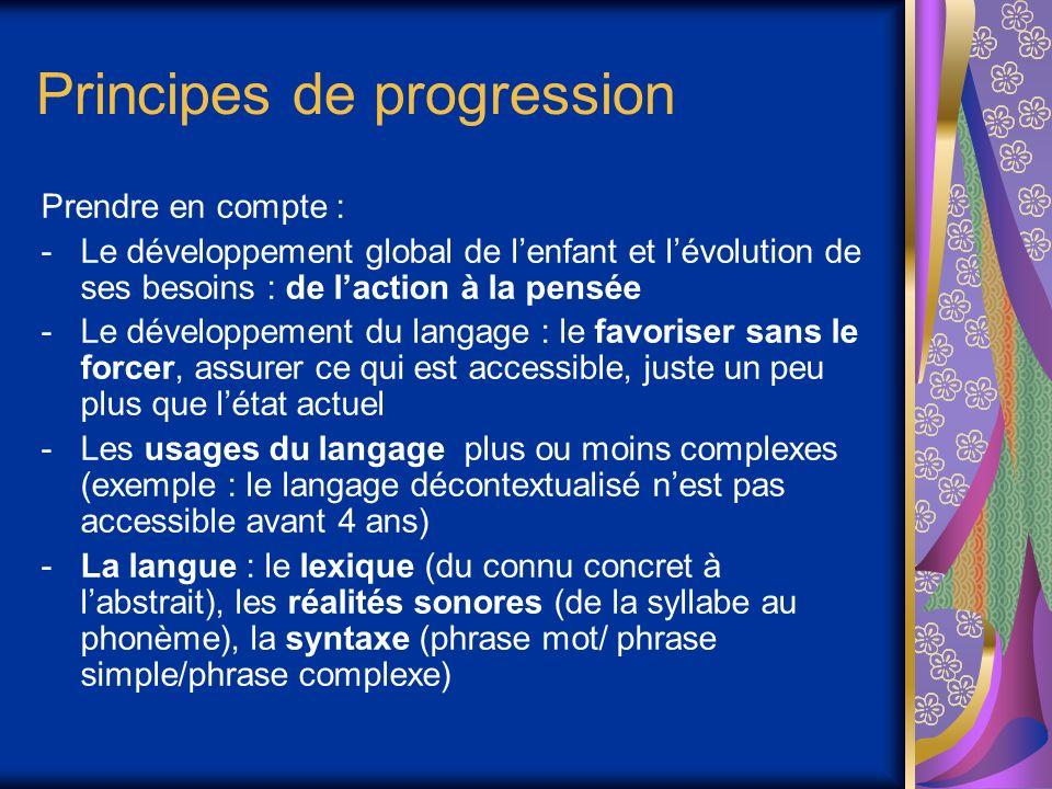 Principes de progression Prendre en compte : -Le développement global de lenfant et lévolution de ses besoins : de laction à la pensée -Le développement du langage : le favoriser sans le forcer, assurer ce qui est accessible, juste un peu plus que létat actuel -Les usages du langage plus ou moins complexes (exemple : le langage décontextualisé nest pas accessible avant 4 ans) -La langue : le lexique (du connu concret à labstrait), les réalités sonores (de la syllabe au phonème), la syntaxe (phrase mot/ phrase simple/phrase complexe)