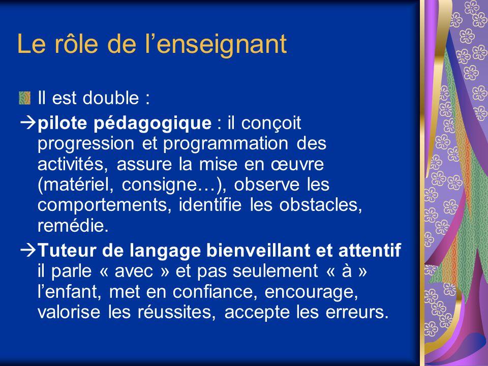 Le rôle de lenseignant Il est double : pilote pédagogique : il conçoit progression et programmation des activités, assure la mise en œuvre (matériel,
