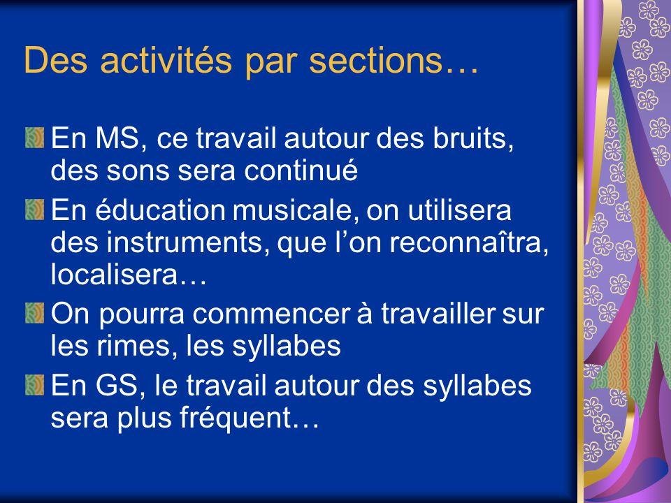 Des activités par sections… En MS, ce travail autour des bruits, des sons sera continué En éducation musicale, on utilisera des instruments, que lon reconnaîtra, localisera… On pourra commencer à travailler sur les rimes, les syllabes En GS, le travail autour des syllabes sera plus fréquent…