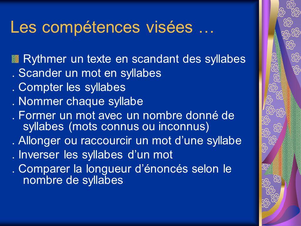 Les compétences visées … Rythmer un texte en scandant des syllabes. Scander un mot en syllabes. Compter les syllabes. Nommer chaque syllabe. Former un