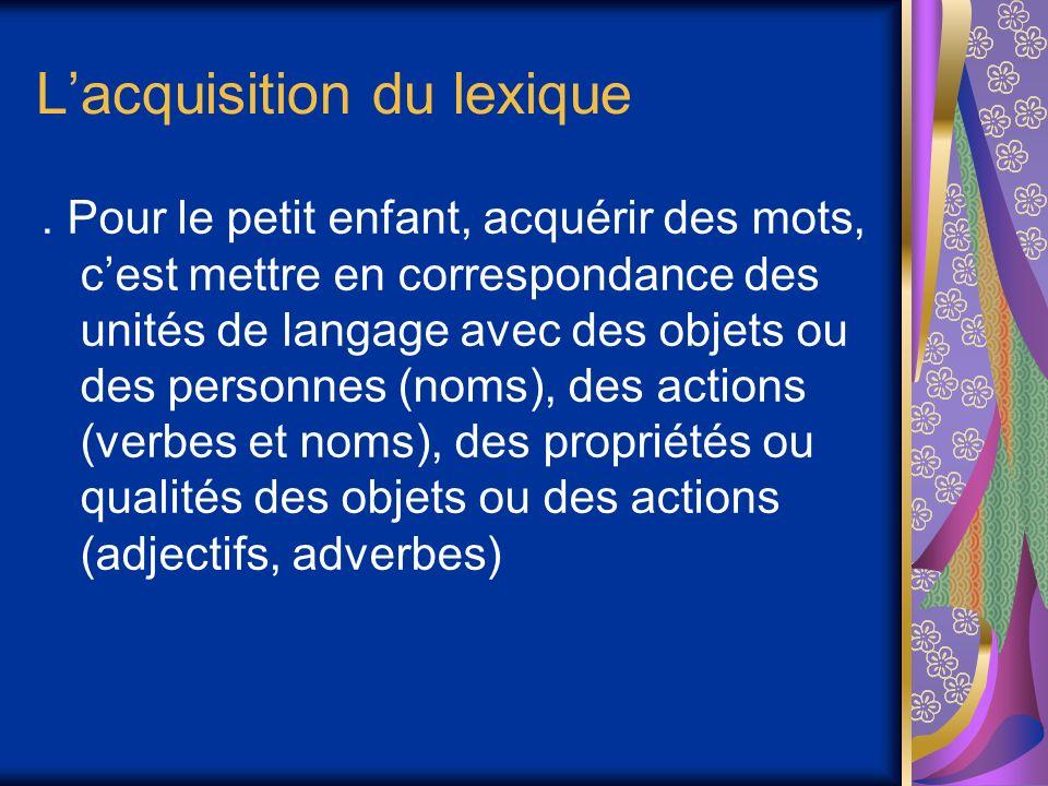 Lacquisition du lexique.