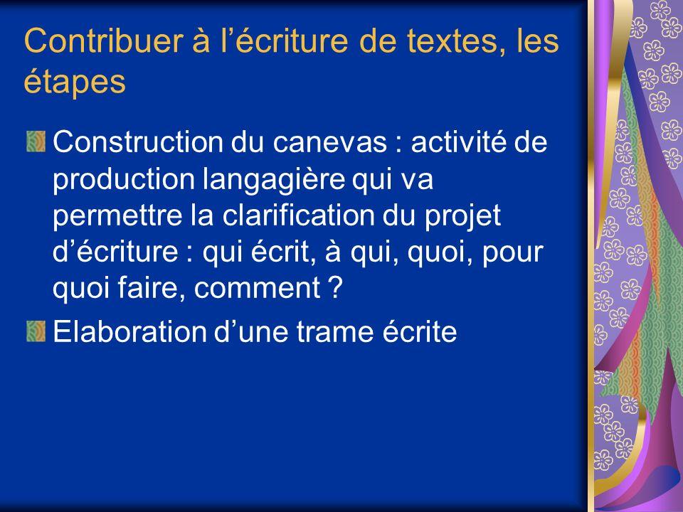 Contribuer à lécriture de textes, les étapes Construction du canevas : activité de production langagière qui va permettre la clarification du projet décriture : qui écrit, à qui, quoi, pour quoi faire, comment .