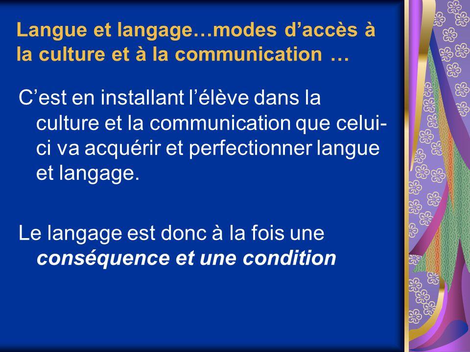 Langue et langage…modes daccès à la culture et à la communication … Cest en installant lélève dans la culture et la communication que celui- ci va acquérir et perfectionner langue et langage.