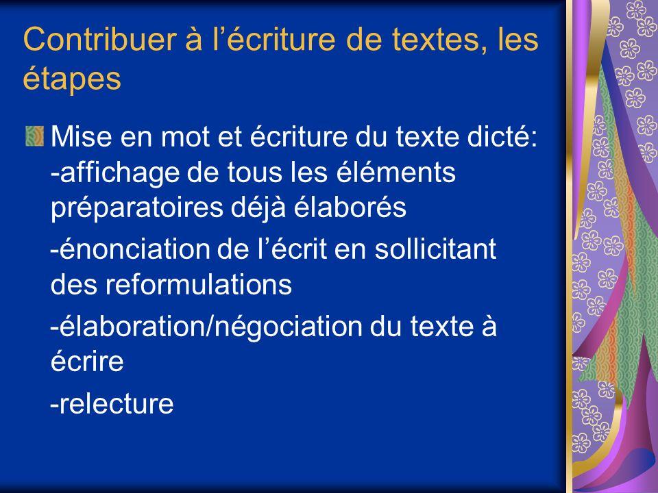 Contribuer à lécriture de textes, les étapes Mise en mot et écriture du texte dicté: -affichage de tous les éléments préparatoires déjà élaborés -énonciation de lécrit en sollicitant des reformulations -élaboration/négociation du texte à écrire -relecture