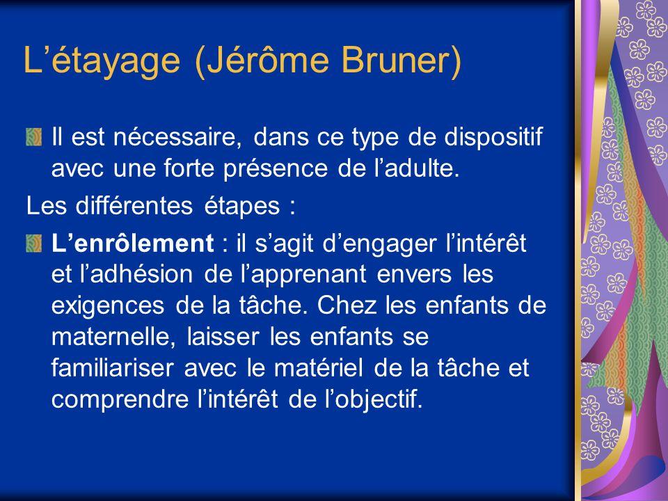 Létayage (Jérôme Bruner) Il est nécessaire, dans ce type de dispositif avec une forte présence de ladulte. Les différentes étapes : Lenrôlement : il s