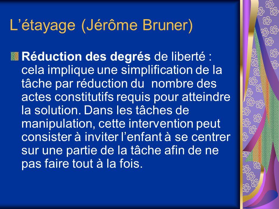 Létayage (Jérôme Bruner) Réduction des degrés de liberté : cela implique une simplification de la tâche par réduction du nombre des actes constitutifs requis pour atteindre la solution.