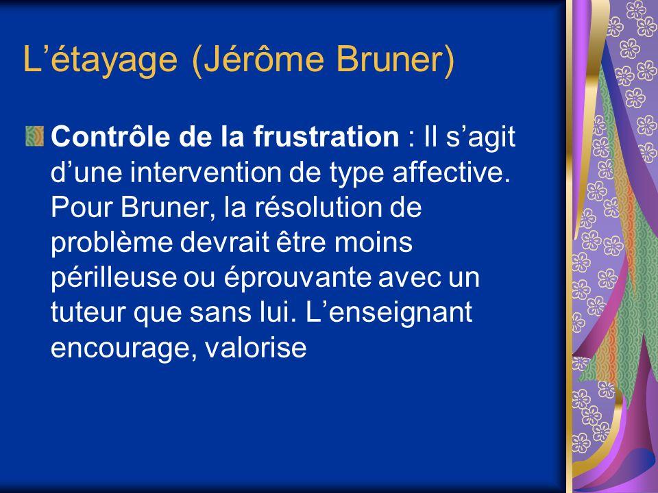 Létayage (Jérôme Bruner) Contrôle de la frustration : Il sagit dune intervention de type affective. Pour Bruner, la résolution de problème devrait êtr