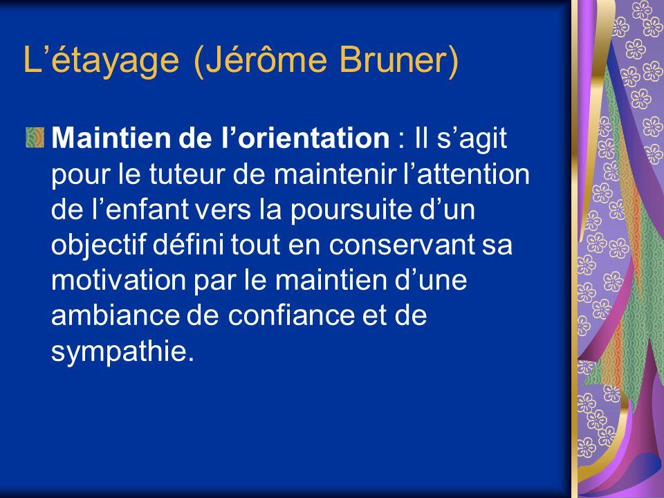 Létayage (Jérôme Bruner) Maintien de lorientation : Il sagit pour le tuteur de maintenir lattention de lenfant vers la poursuite dun objectif défini tout en conservant sa motivation par le maintien dune ambiance de confiance et de sympathie.