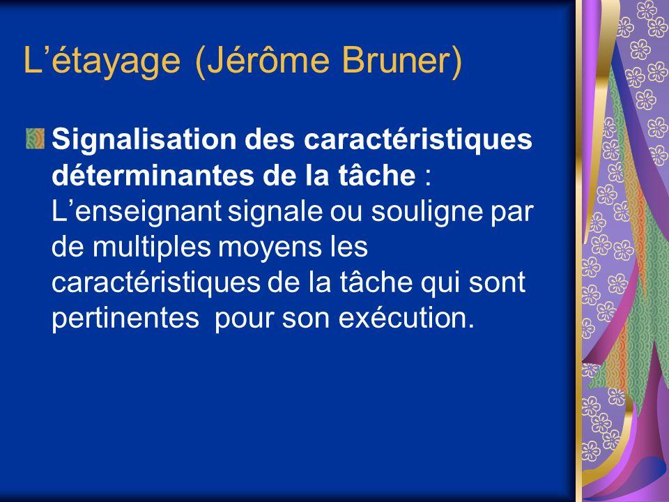 Létayage (Jérôme Bruner) Signalisation des caractéristiques déterminantes de la tâche : Lenseignant signale ou souligne par de multiples moyens les caractéristiques de la tâche qui sont pertinentes pour son exécution.