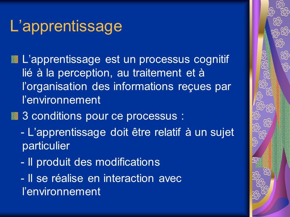 Lapprentissage Lapprentissage est un processus cognitif lié à la perception, au traitement et à lorganisation des informations reçues par lenvironnement 3 conditions pour ce processus : - Lapprentissage doit être relatif à un sujet particulier - Il produit des modifications - Il se réalise en interaction avec lenvironnement