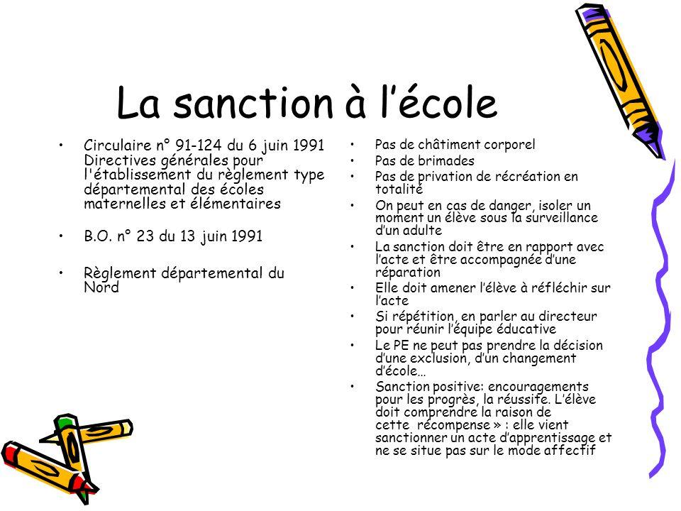 La sanction à lécole Circulaire n° 91-124 du 6 juin 1991 Directives générales pour l'établissement du règlement type départemental des écoles maternel