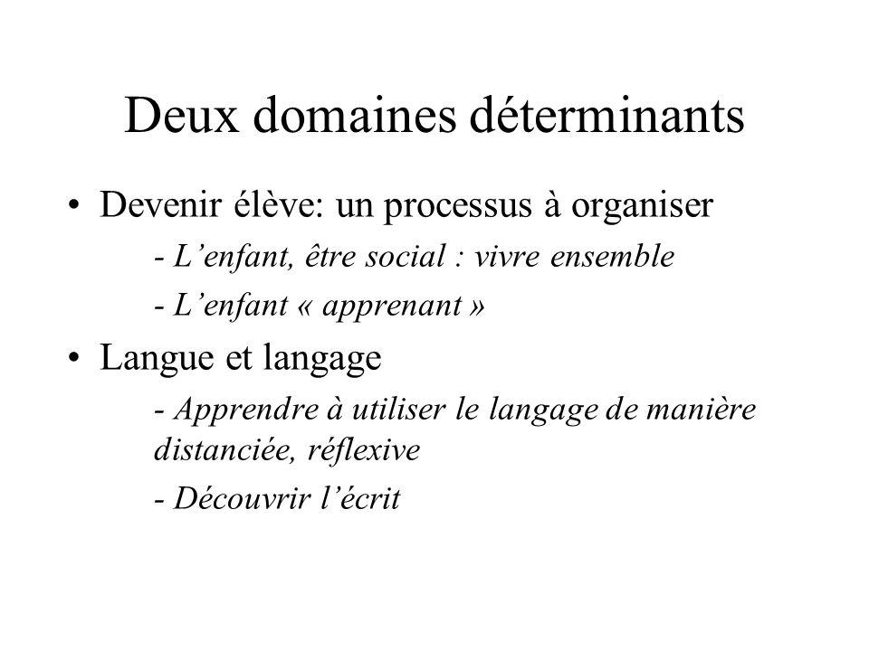 Deux domaines déterminants Devenir élève: un processus à organiser - Lenfant, être social : vivre ensemble - Lenfant « apprenant » Langue et langage -