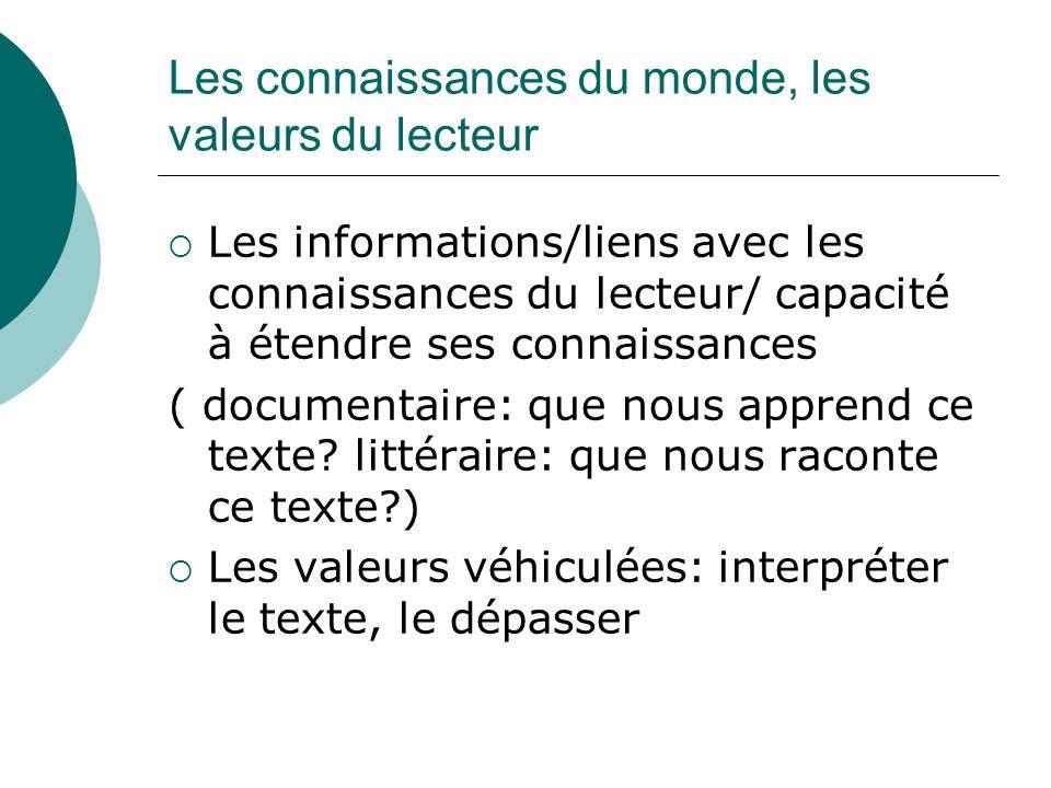 Les connaissances du monde, les valeurs du lecteur Les informations/liens avec les connaissances du lecteur/ capacité à étendre ses connaissances ( do