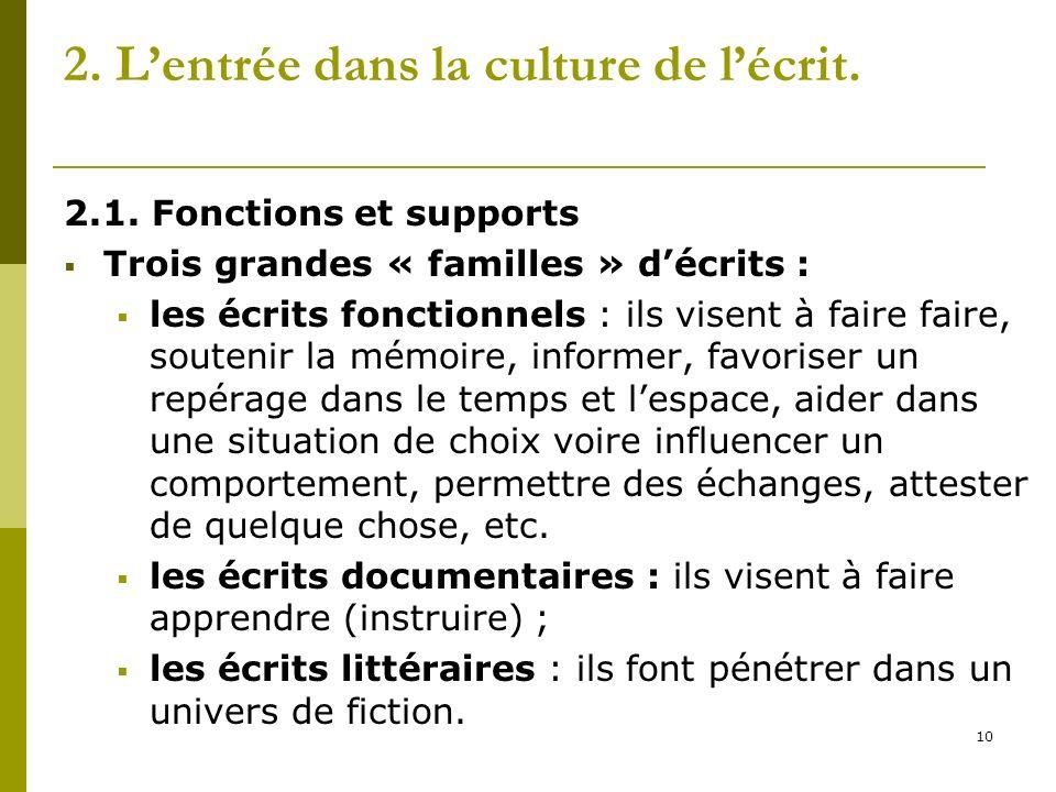 10 2. Lentrée dans la culture de lécrit. 2.1. Fonctions et supports Trois grandes « familles » décrits : les écrits fonctionnels : ils visent à faire
