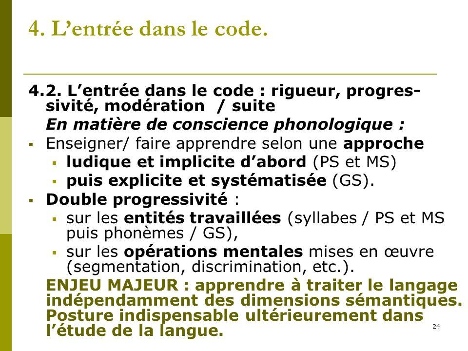 24 4. Lentrée dans le code. 4.2. Lentrée dans le code : rigueur, progres- sivité, modération / suite En matière de conscience phonologique : Enseigner