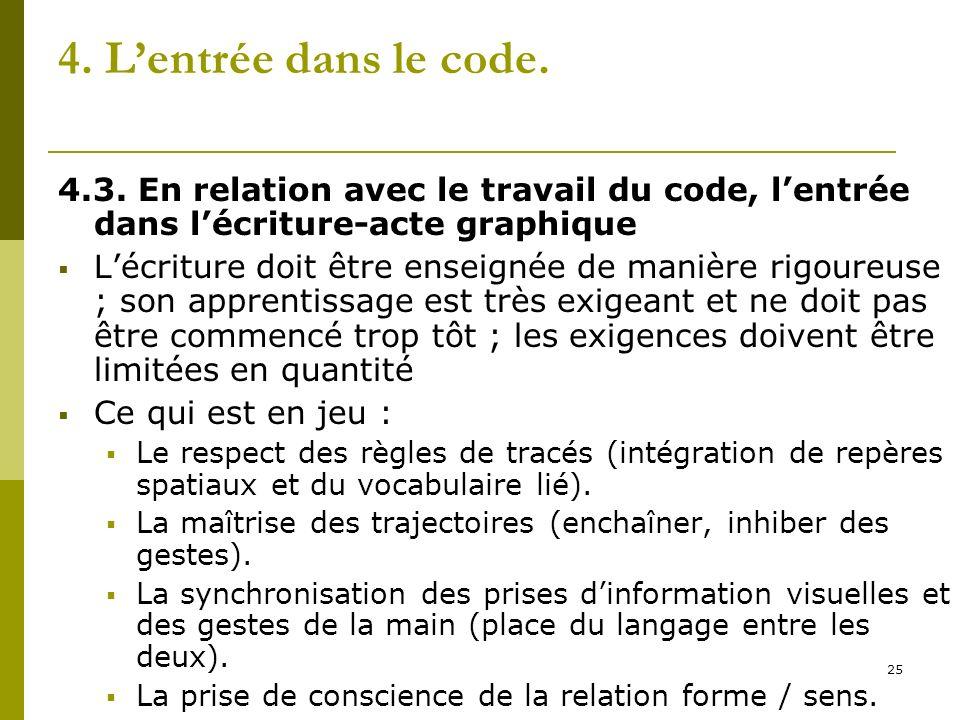 25 4. Lentrée dans le code. 4.3. En relation avec le travail du code, lentrée dans lécriture-acte graphique Lécriture doit être enseignée de manière r