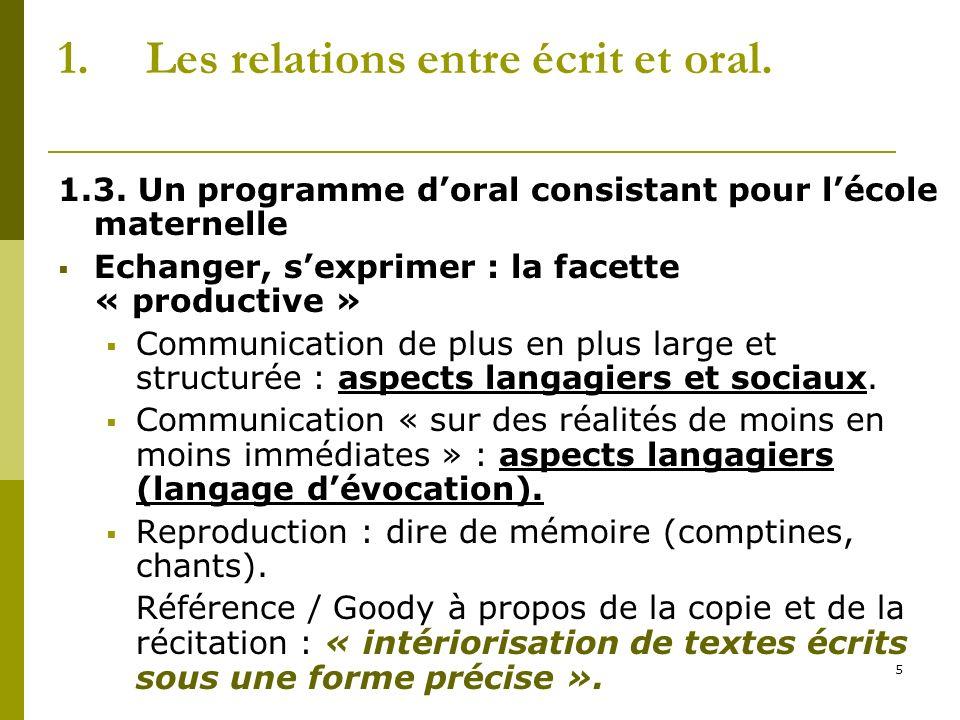 5 1.Les relations entre écrit et oral. 1.3. Un programme doral consistant pour lécole maternelle Echanger, sexprimer : la facette « productive » Commu