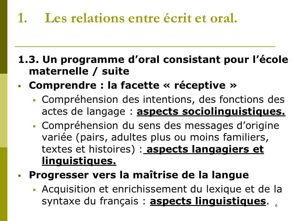 6 1.Les relations entre écrit et oral. 1.3. Un programme doral consistant pour lécole maternelle / suite Comprendre : la facette « réceptive » Compréh