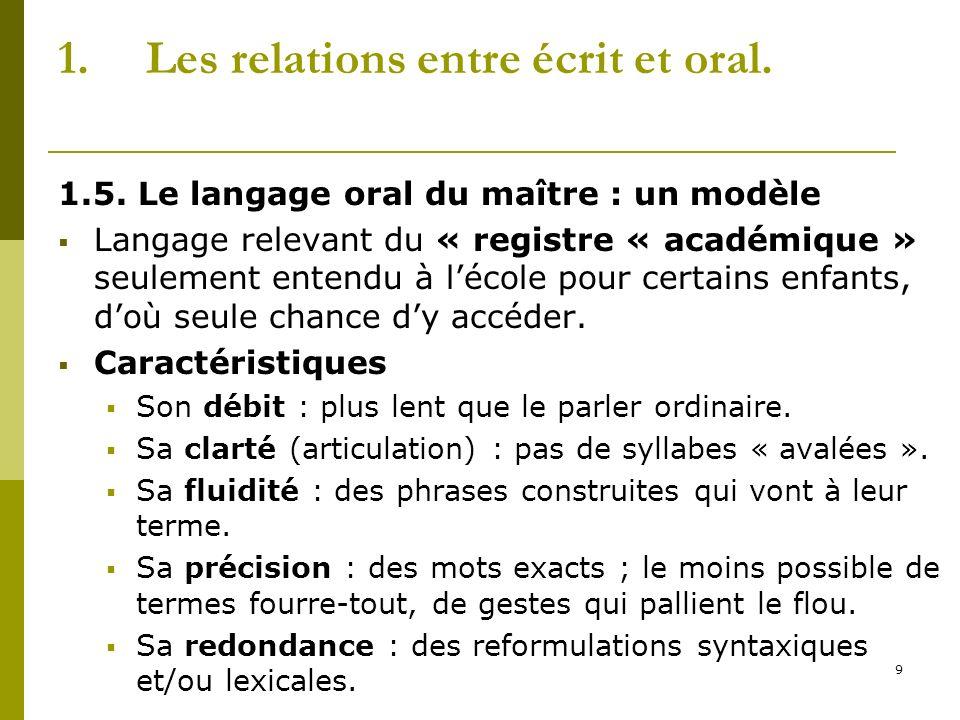 9 1.Les relations entre écrit et oral. 1.5. Le langage oral du maître : un modèle Langage relevant du « registre « académique » seulement entendu à lé