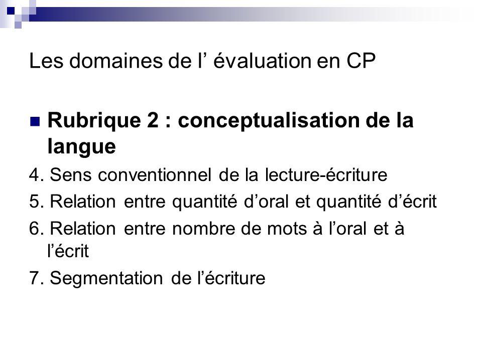 Les domaines de lévaluation en CP 8.Permanence de lécriture dune même unité linguistique 9.