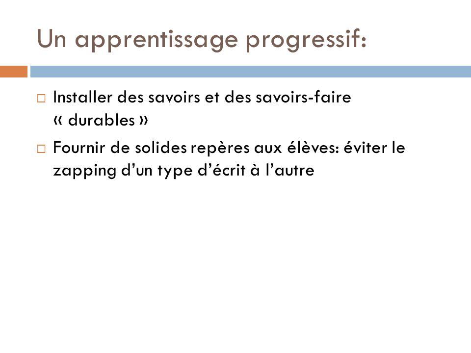 Un apprentissage progressif: Installer des savoirs et des savoirs-faire « durables » Fournir de solides repères aux élèves: éviter le zapping dun type