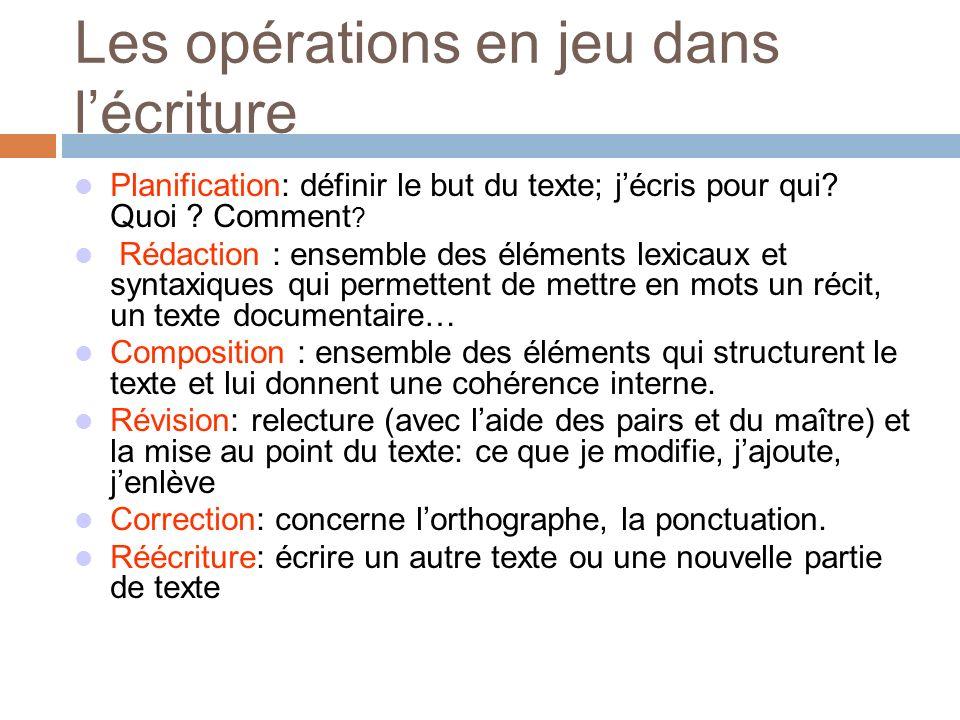 Les opérations en jeu dans lécriture Planification: définir le but du texte; jécris pour qui? Quoi ? Comment ? Rédaction : ensemble des éléments lexic