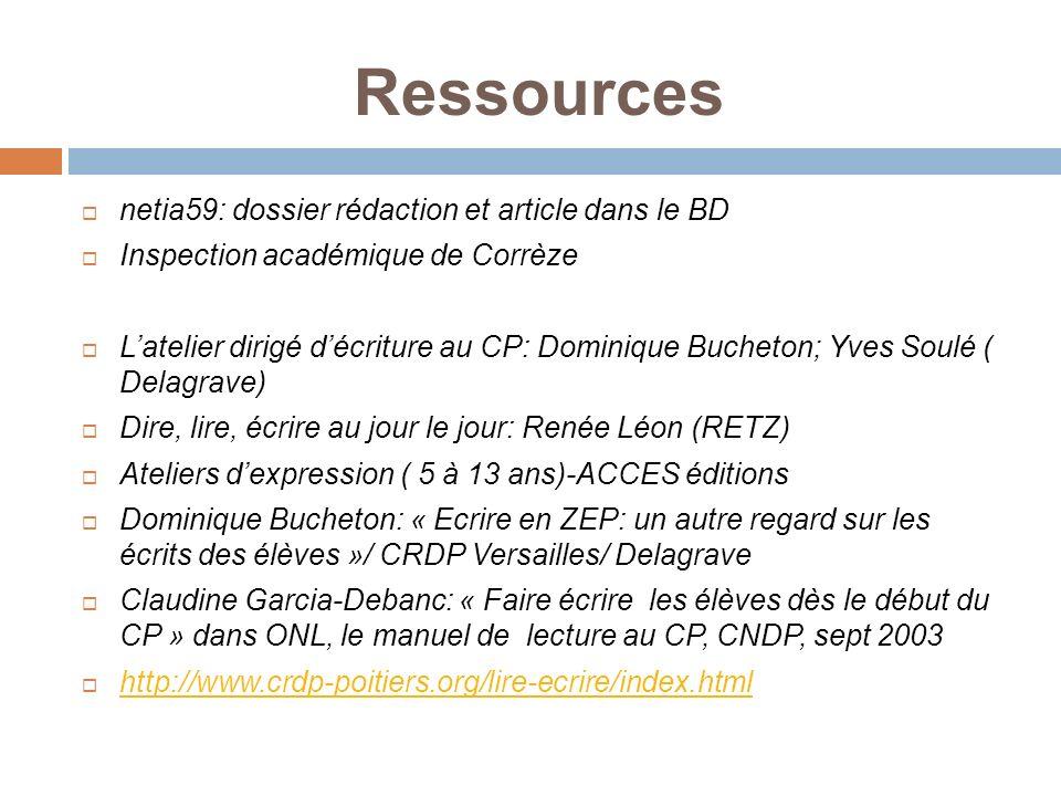 Ressources netia59: dossier rédaction et article dans le BD Inspection académique de Corrèze Latelier dirigé décriture au CP: Dominique Bucheton; Yves