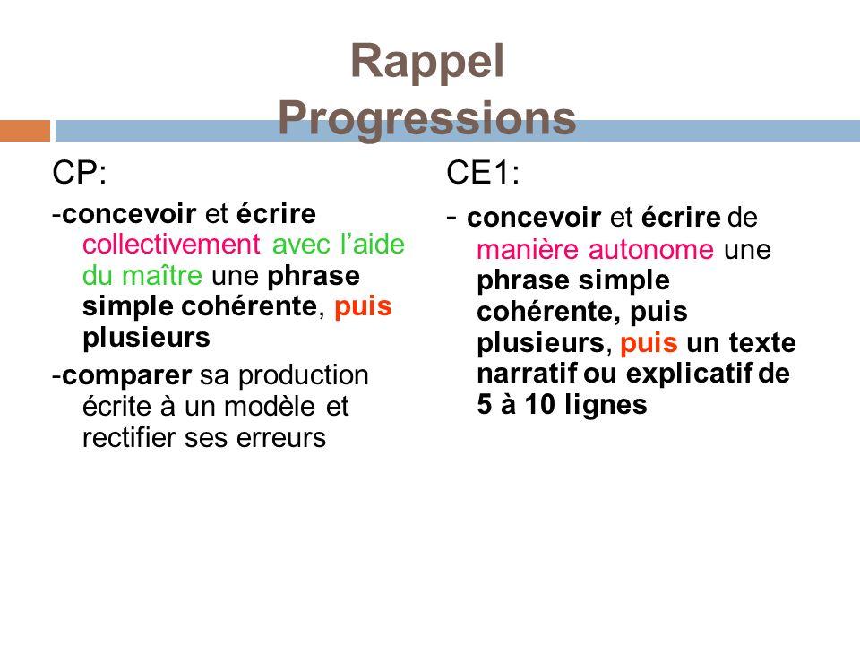 Rappel Progressions CP: -concevoir et écrire collectivement avec laide du maître une phrase simple cohérente, puis plusieurs -comparer sa production é