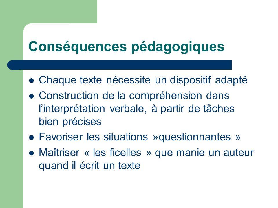 Conséquences pédagogiques Chaque texte nécessite un dispositif adapté Construction de la compréhension dans linterprétation verbale, à partir de tâche