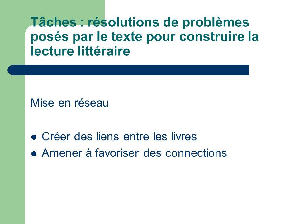 Tâches : résolutions de problèmes posés par le texte pour construire la lecture littéraire Mise en réseau Créer des liens entre les livres Amener à fa