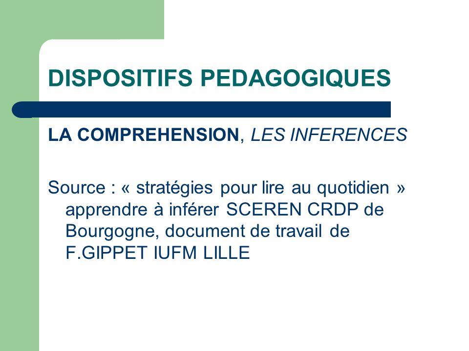 DISPOSITIFS PEDAGOGIQUES LA COMPREHENSION, LES INFERENCES Source : « stratégies pour lire au quotidien » apprendre à inférer SCEREN CRDP de Bourgogne,