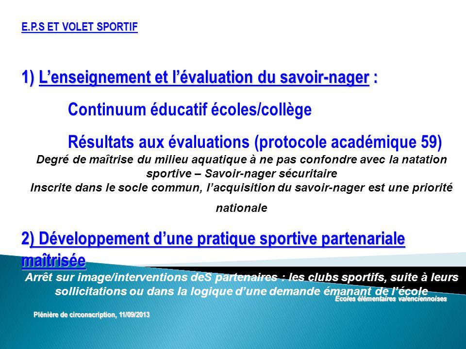 Ecoles élémentaires valenciennoises Plénière de circonscription, 11/09/2013 E.P.S ET VOLET SPORTIF 1) Lenseignement et lévaluation du savoir-nager : C