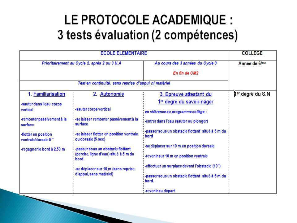 - 84 % de retours ou données exploitables 1 er DSN : Cette épreuve atteste du premier degré du savoir-nager en référence au programme collège.
