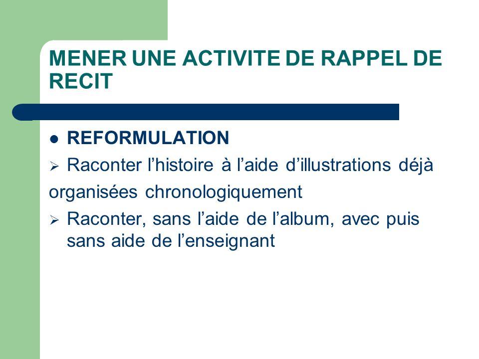 MENER UNE ACTIVITE DE RAPPEL DE RECIT REFORMULATION Raconter lhistoire à laide dillustrations déjà organisées chronologiquement Raconter, sans laide d
