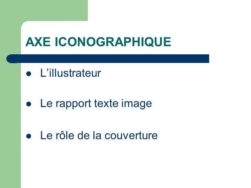 AXE ICONOGRAPHIQUE Lillustrateur Le rapport texte image Le rôle de la couverture