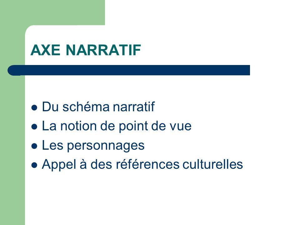 AXE NARRATIF Du schéma narratif La notion de point de vue Les personnages Appel à des références culturelles