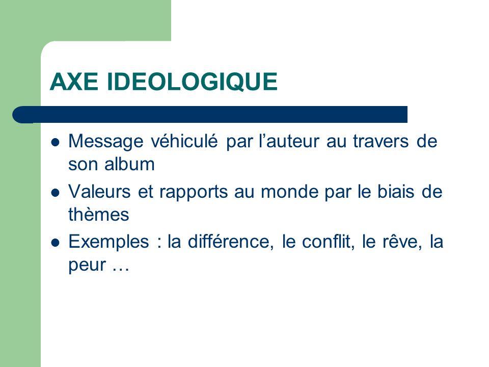 AXE IDEOLOGIQUE Message véhiculé par lauteur au travers de son album Valeurs et rapports au monde par le biais de thèmes Exemples : la différence, le