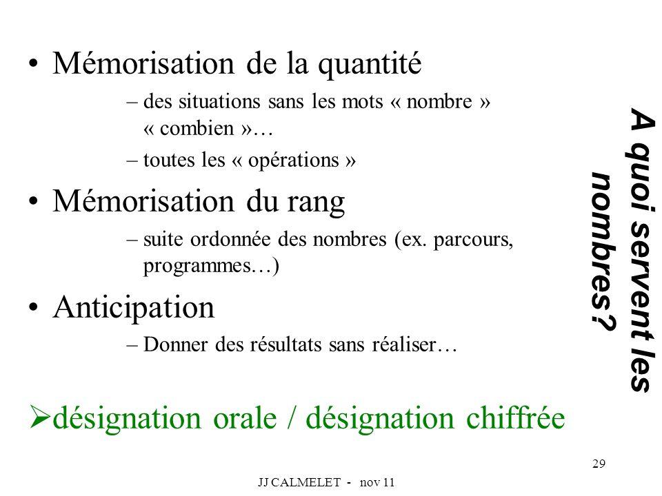 Mémorisation de la quantité –des situations sans les mots « nombre » « combien »… –toutes les « opérations » Mémorisation du rang –suite ordonnée des