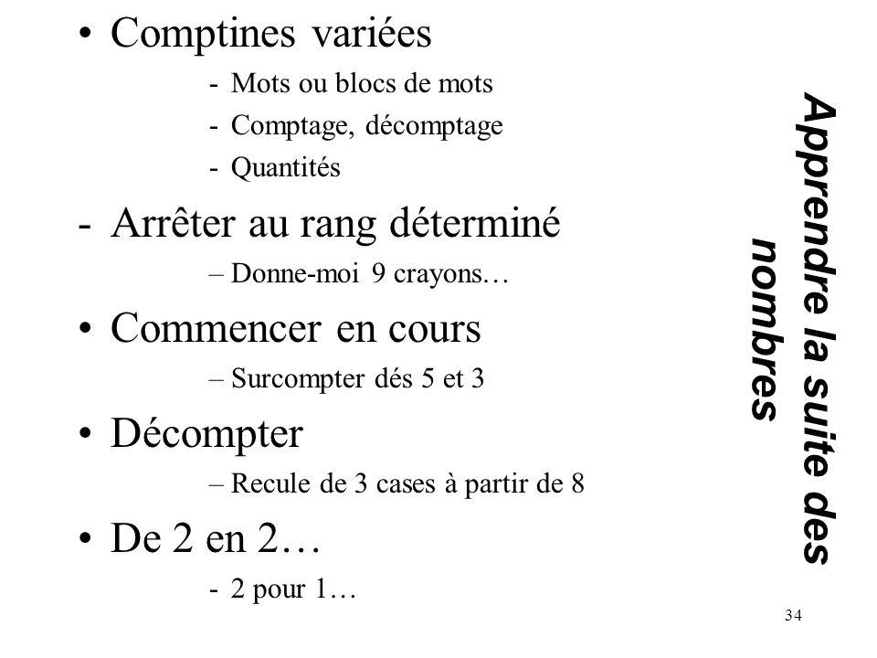 Comptines variées -Mots ou blocs de mots -Comptage, décomptage -Quantités -Arrêter au rang déterminé –Donne-moi 9 crayons… Commencer en cours –Surcomp