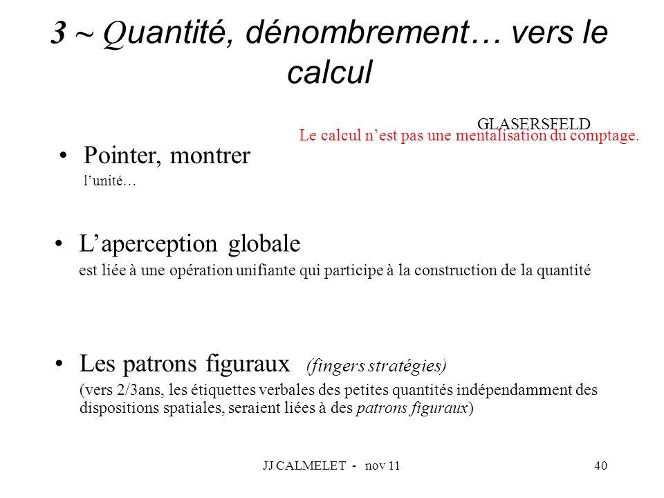 JJ CALMELET - nov 1140 3 ~ Q uantité, dénombrement… vers le calcul GLASERSFELD Les patrons figuraux (fingers stratégies) (vers 2/3ans, les étiquettes