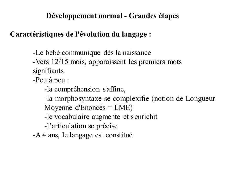 Le pré langage Ages PerceptionProduction (Compréhension)(Expression) 0 à 2 mois Réagit à la voixSons indifférenciés accroche le regard puis différenciés.