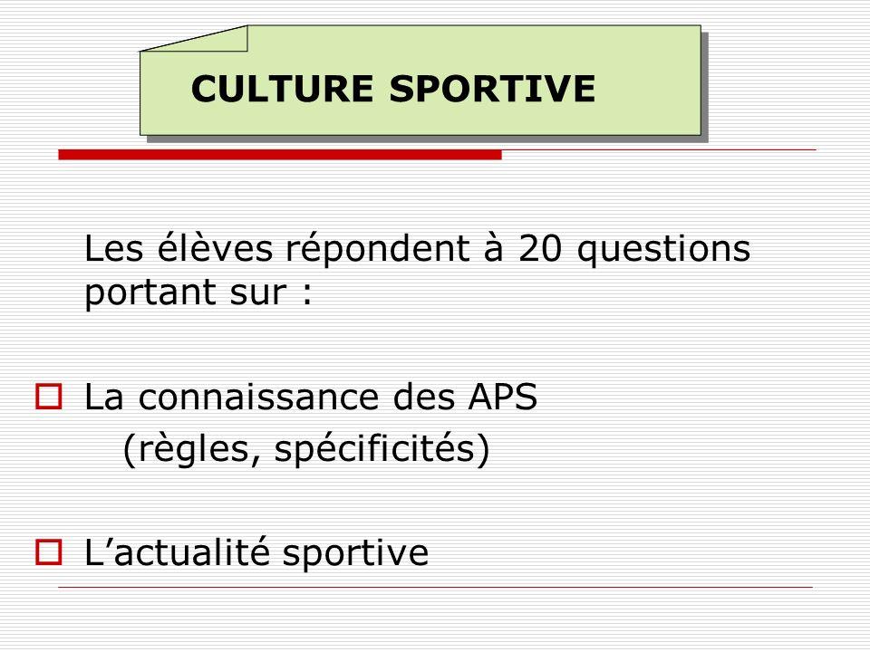 CULTURE SPORTIVE Les élèves répondent à 20 questions portant sur : La connaissance des APS (règles, spécificités) Lactualité sportive